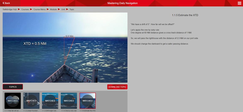 <mark>Mastering</mark> Daily Navigation