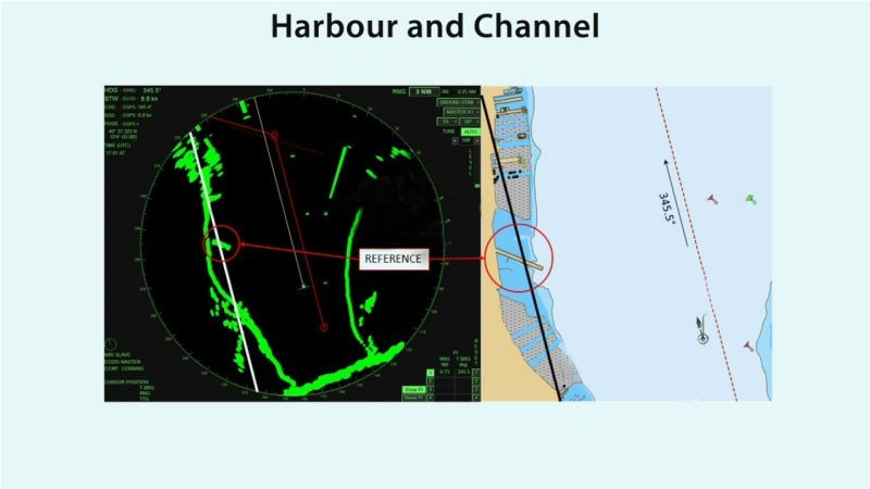 <mark>Radar Basics</mark> Navigation and Watchkeeping